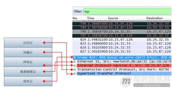 理论联系实际:Wireshark抓包分析TCP 3次握手、4次挥手过程_2.jpg