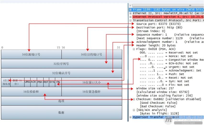 理论联系实际:Wireshark抓包分析TCP 3次握手、4次挥手过程_4.jpg