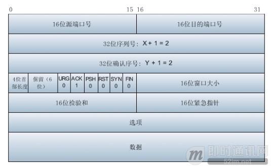 理论联系实际:Wireshark抓包分析TCP 3次握手、4次挥手过程_x6.jpg