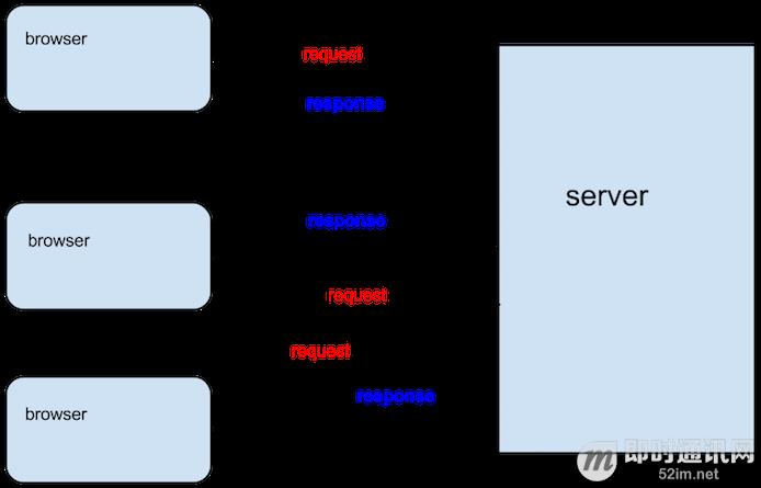 WebSocket详解(三):深入WebSocket通信协议细节_1.png