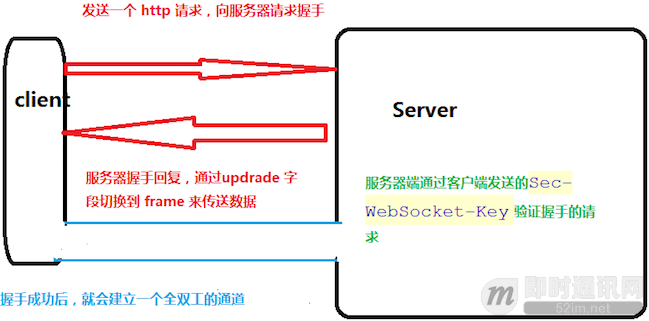 WebSocket详解(三):深入WebSocket通信协议细节_2.png