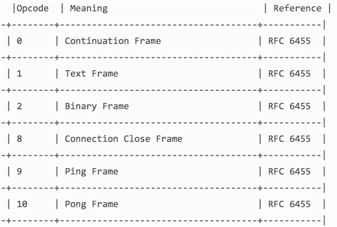 WebSocket详解(三):深入WebSocket通信协议细节_QQ20160525-1.png