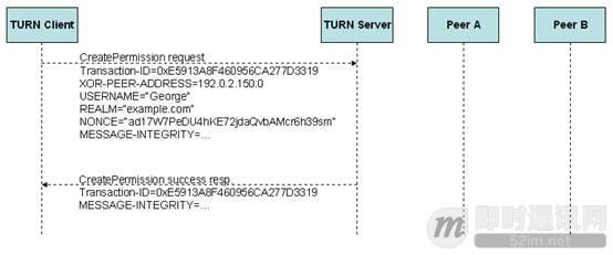 P2P技术详解(三):P2P技术之STUN、TURN、ICE详解_3.jpg