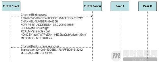 P2P技术详解(三):P2P技术之STUN、TURN、ICE详解_5.jpg