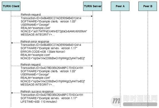 P2P技术详解(三):P2P技术之STUN、TURN、ICE详解_7.jpg