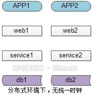 """如何保证IM实时消息的""""时序性""""与""""一致性""""?_1.jpg"""