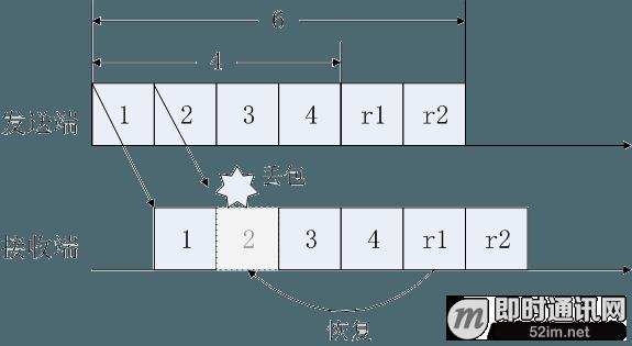 如何优化传输机制来实现实时音视频的超低延迟?_2.png