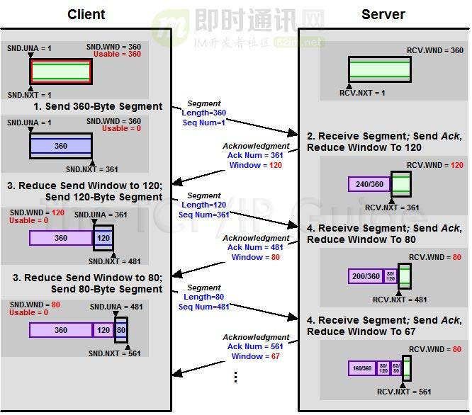 网络编程懒人入门(三):快速理解TCP协议一篇就够_10-14.36.jpg