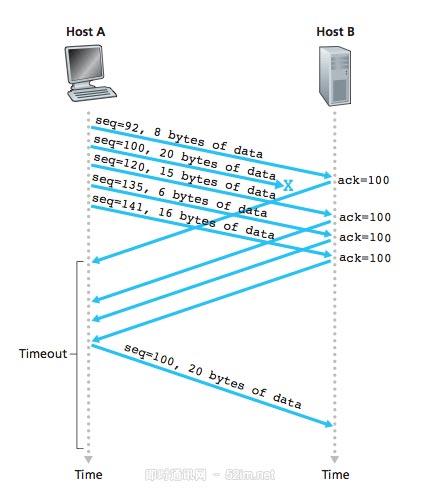 网络编程懒人入门(三):快速理解TCP协议一篇就够_12.jpg