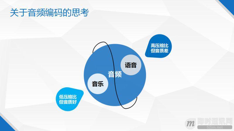 实时音视频聊天中超低延迟架构的思考与技术实践_7.jpeg