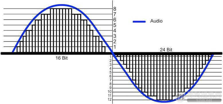 理解实时音视频聊天中的延时问题一篇就够_3.jpeg