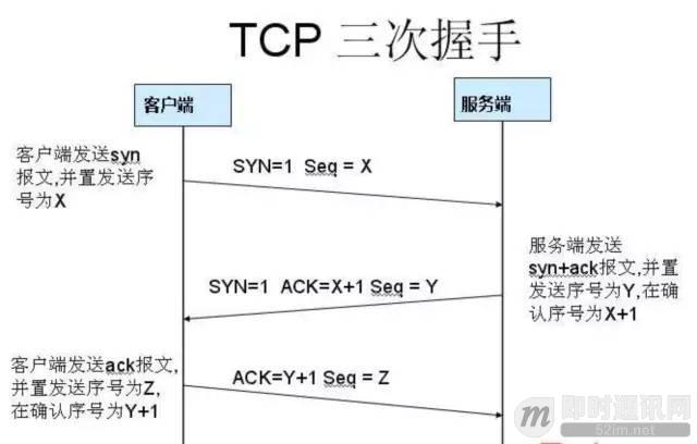 迈向高阶:优秀Android程序员必知必会的网络基础_1.jpeg